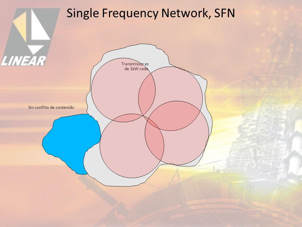 Transmissor es de 1kW cada Sin conflito de contenido Single Frequency Network, SFN