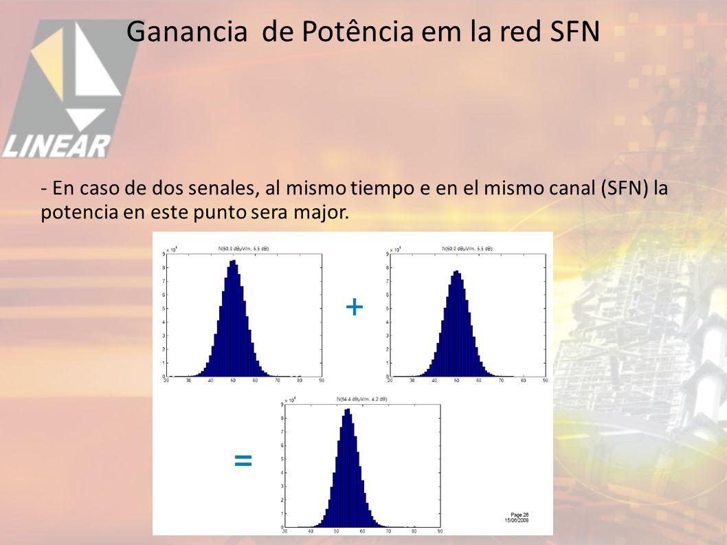 Ganancia de Potência em la red SFN - En caso de dos senales, al mismo tiempo e en el mismo canal (SFN) la potencia en este punto sera major.