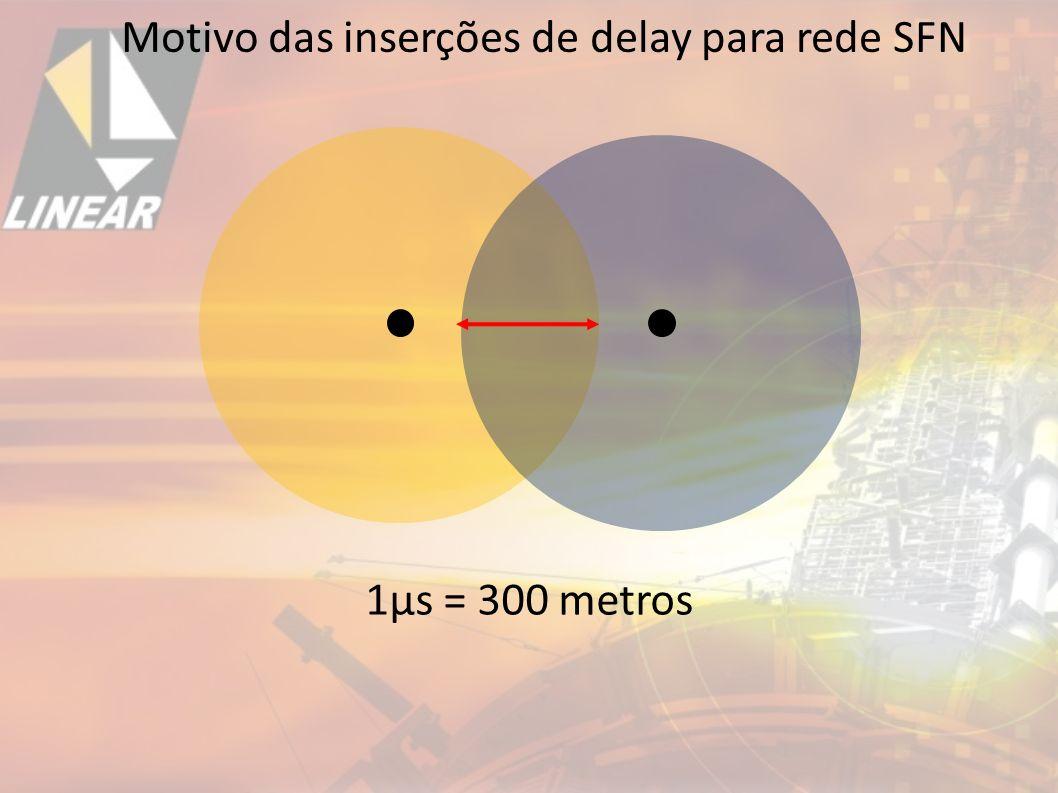 Motivo das inserções de delay para rede SFN 1µs = 300 metros