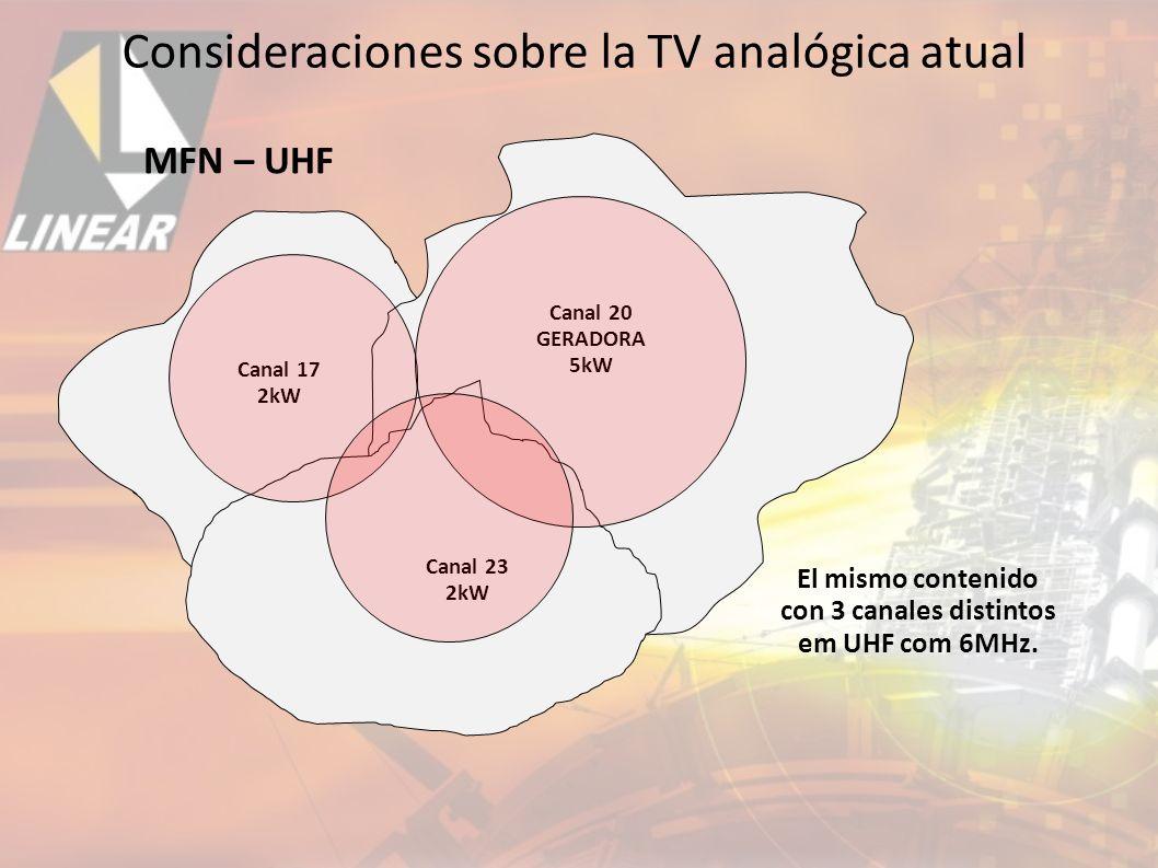 Canal 17 2kW Canal 23 2kW Canal 20 GERADORA 5kW MFN – UHF El mismo contenido con 3 canales distintos em UHF com 6MHz.