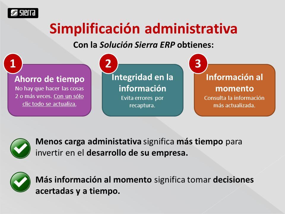Simplificación administrativa Con la Solución Sierra ERP obtienes: Ahorro de tiempo No hay que hacer las cosas 2 o más veces.