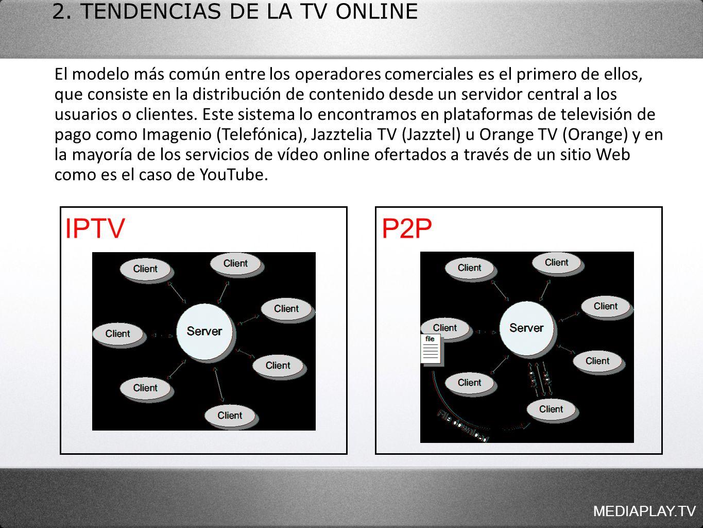 MEDIAPLAY.TV 2. TENDENCIAS DE LA TV ONLINE El modelo más común entre los operadores comerciales es el primero de ellos, que consiste en la distribució