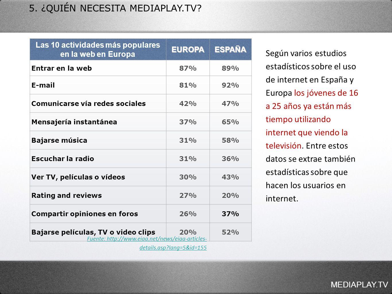 5. ¿QUIÉN NECESITA MEDIAPLAY.TV? Las 10 actividades más populares en la web en EuropaEUROPAESPAÑA Entrar en la web87%89% E-mail81%92% Comunicarse vía