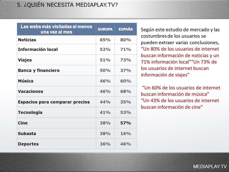MEDIAPLAY.TV 5. ¿QUIÉN NECESITA MEDIAPLAY.TV? Según este estudio de mercado y las costumbres de los usuarios se pueden extraer varias conclusiones, Un