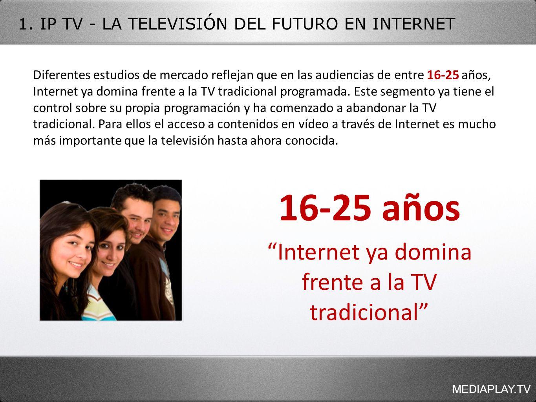 MEDIAPLAY.TV 1. IP TV - LA TELEVISIÓN DEL FUTURO EN INTERNET Diferentes estudios de mercado reflejan que en las audiencias de entre 16-25 años, Intern