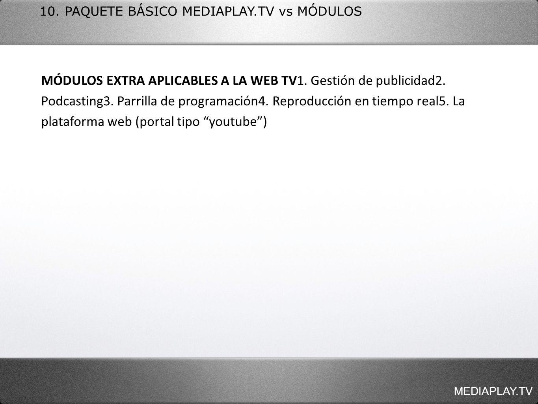 MEDIAPLAY.TV 10. PAQUETE BÁSICO MEDIAPLAY.TV vs MÓDULOS MÓDULOS EXTRA APLICABLES A LA WEB TV1. Gestión de publicidad2. Podcasting3. Parrilla de progra