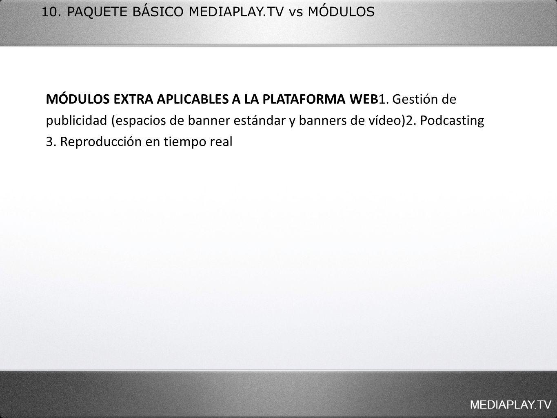 MEDIAPLAY.TV 10. PAQUETE BÁSICO MEDIAPLAY.TV vs MÓDULOS MÓDULOS EXTRA APLICABLES A LA PLATAFORMA WEB1. Gestión de publicidad (espacios de banner están