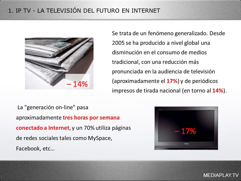 MEDIAPLAY.TV Se trata de un fenómeno generalizado. Desde 2005 se ha producido a nivel global una disminución en el consumo de medios tradicional, con