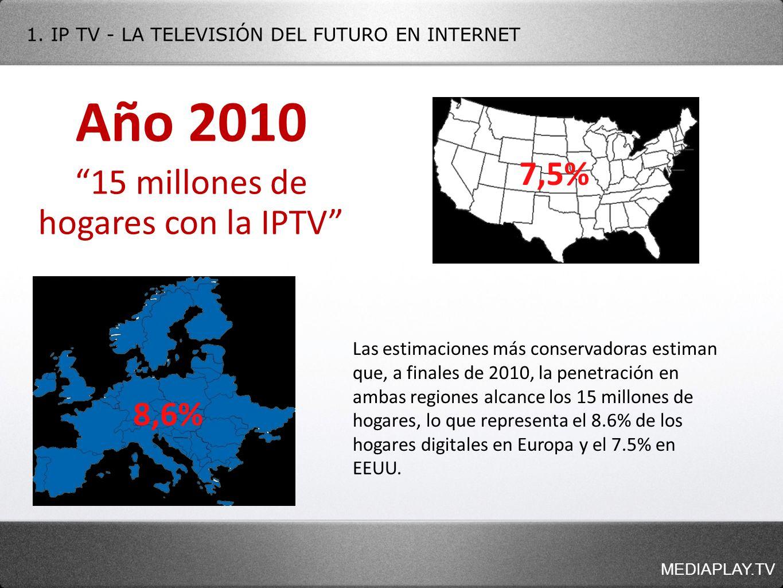 MEDIAPLAY.TV Las estimaciones más conservadoras estiman que, a finales de 2010, la penetración en ambas regiones alcance los 15 millones de hogares, l