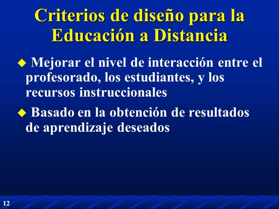 12 Criterios de diseño para la Educación a Distancia Mejorar el nivel de interacción entre el profesorado, los estudiantes, y los recursos instruccion