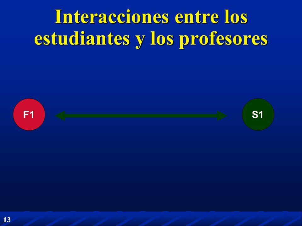 13 Interacciones entre los estudiantes y los profesores F1S1