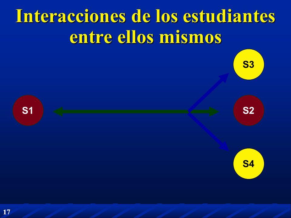 17 S1S2 Interacciones de los estudiantes entre ellos mismos S3 S4