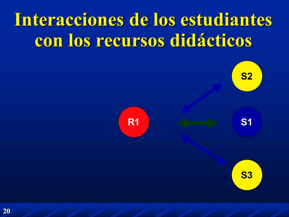 20 R1S1 Interacciones de los estudiantes con los recursos didácticos S2 S3