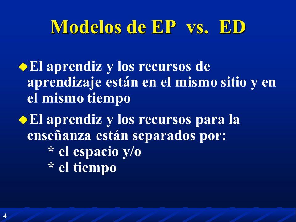 4 Modelos de EP vs. ED El aprendiz y los recursos de aprendizaje están en el mismo sitio y en el mismo tiempo El aprendiz y los recursos para la enseñ