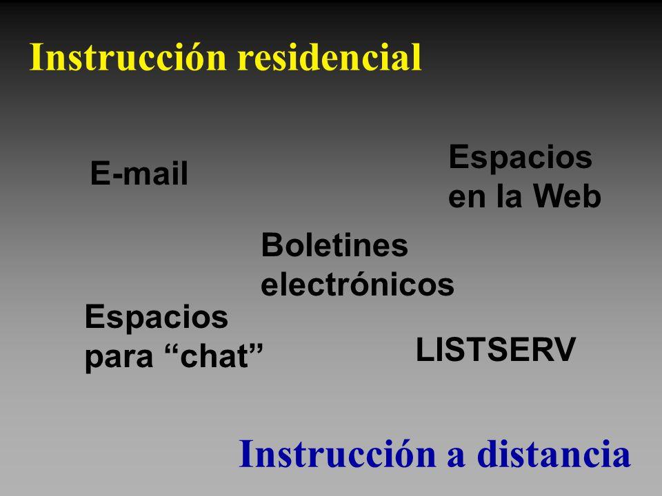 6 Instrucción residencial Instrucción a distancia E-mail Boletines electrónicos Espacios para chat Espacios en la Web LISTSERV