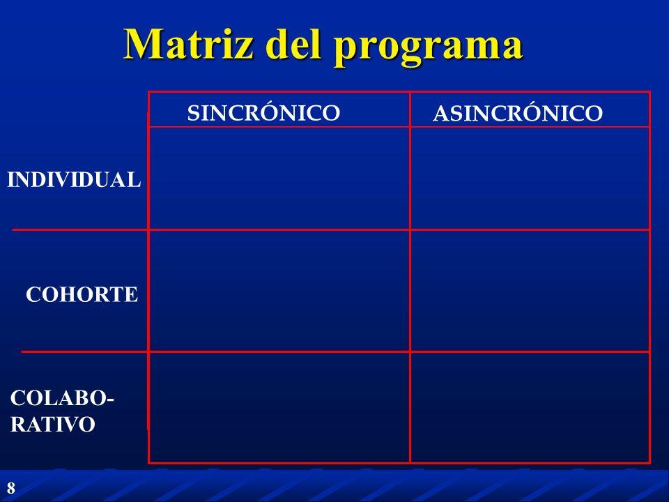 8 INDIVIDUAL COLABO- RATIVO COHORTE SINCRÓNICO ASINCRÓNICO Matriz del programa