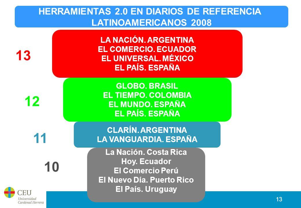 13 HERRAMIENTAS 2.0 EN DIARIOS DE REFERENCIA LATINOAMERICANOS 2008 LA NACIÓN.