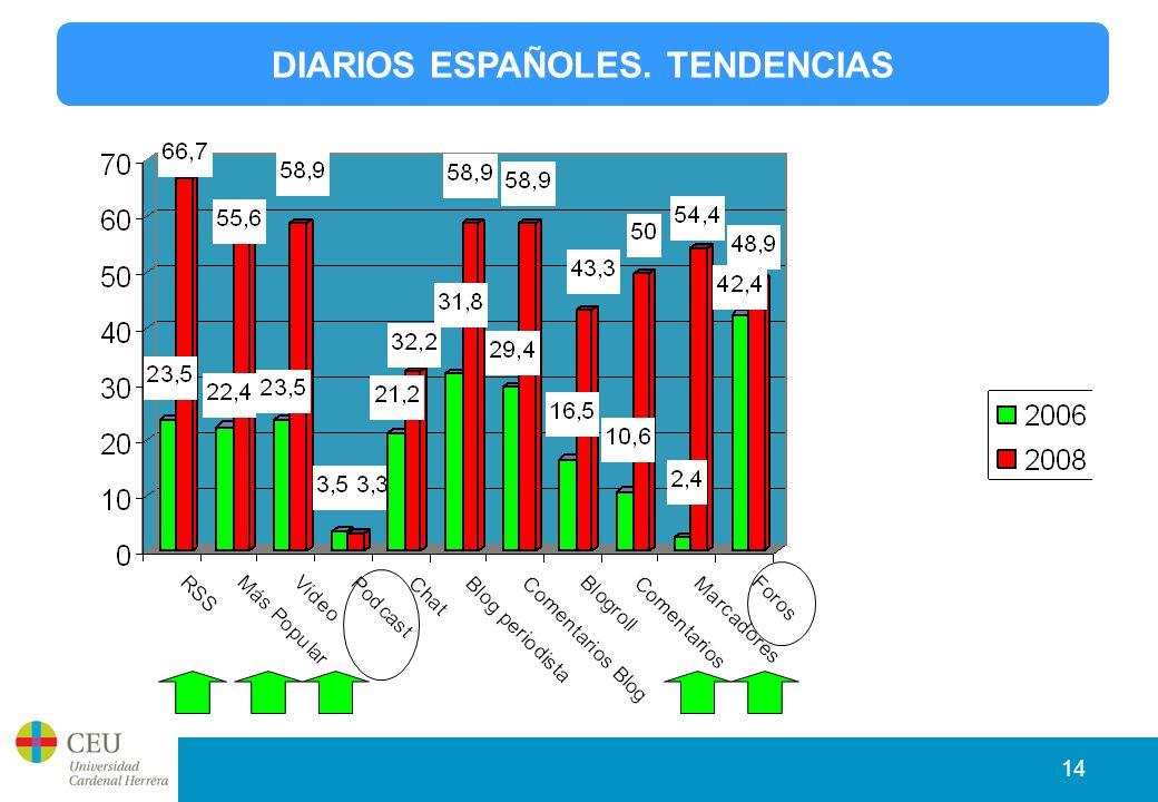 14 DIARIOS ESPAÑOLES. TENDENCIAS
