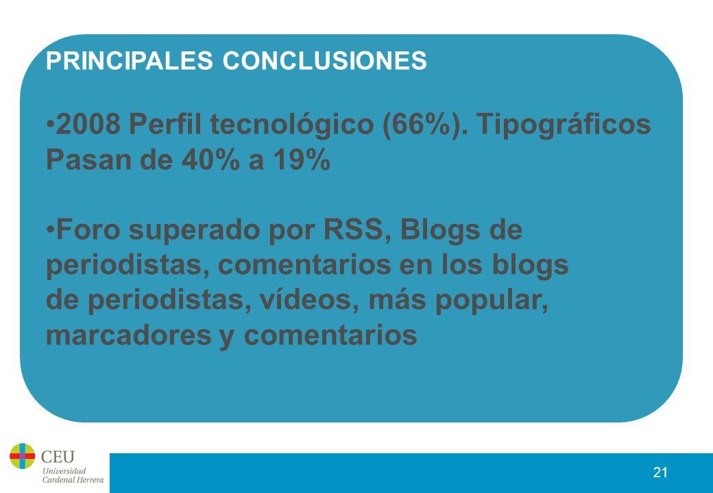 21 PRINCIPALES CONCLUSIONES 2008 Perfil tecnológico (66%).