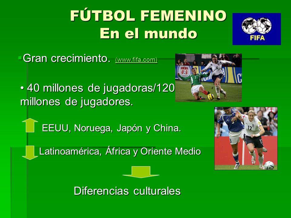 FÚTBOL FEMENINO En el mundo Diferencias culturales Gran crecimiento.