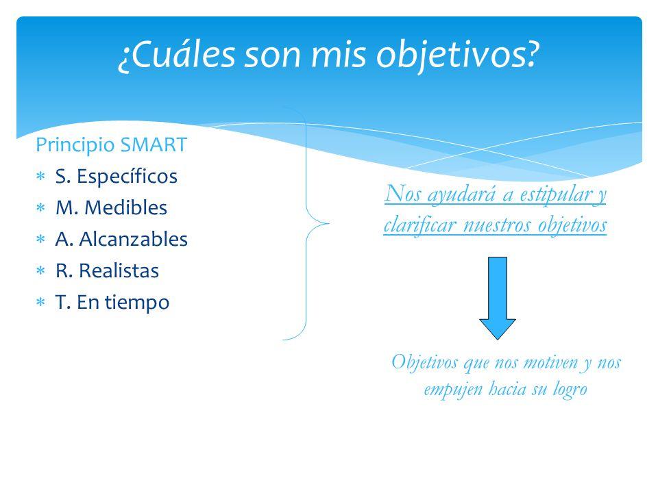 Principio SMART S. Específicos M. Medibles A. Alcanzables R. Realistas T. En tiempo ¿Cuáles son mis objetivos? Nos ayudará a estipular y clarificar nu