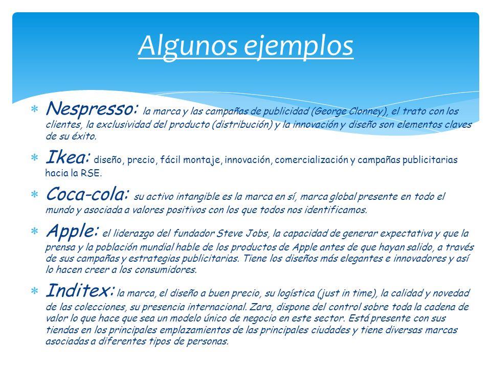 Nespresso: la marca y las campañas de publicidad (George Clonney), el trato con los clientes, la exclusividad del producto (distribución) y la innovac