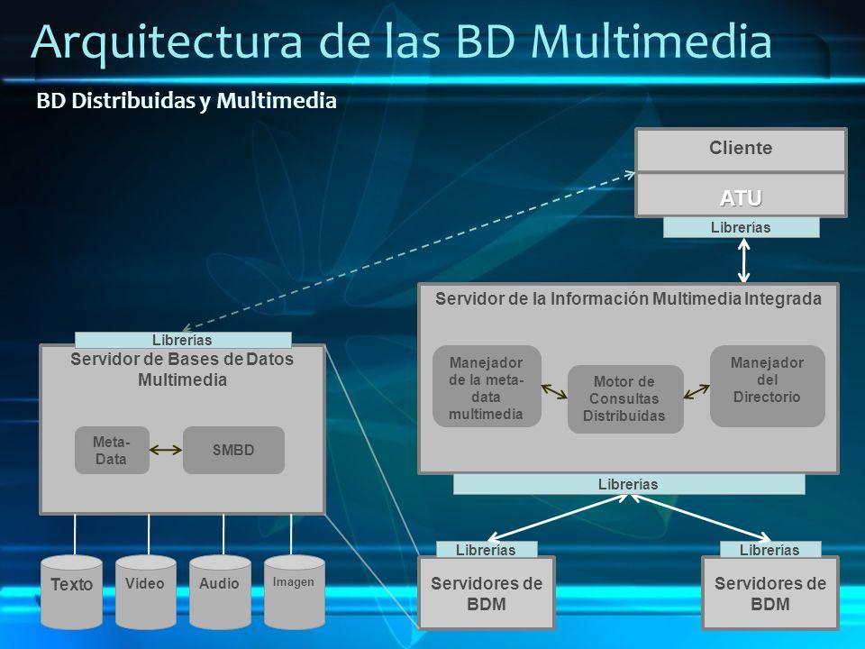 Arquitectura de las BD Multimedia BD Distribuidas y Multimedia Servidores de BDM Librerías ClienteATU Librerías Servidores de BDM Librerías Servidor d