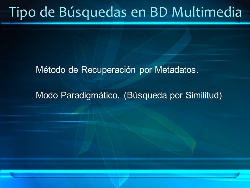 Tipo de Búsquedas en BD Multimedia Método de Recuperación por Metadatos. Modo Paradigmático. (Búsqueda por Similitud)