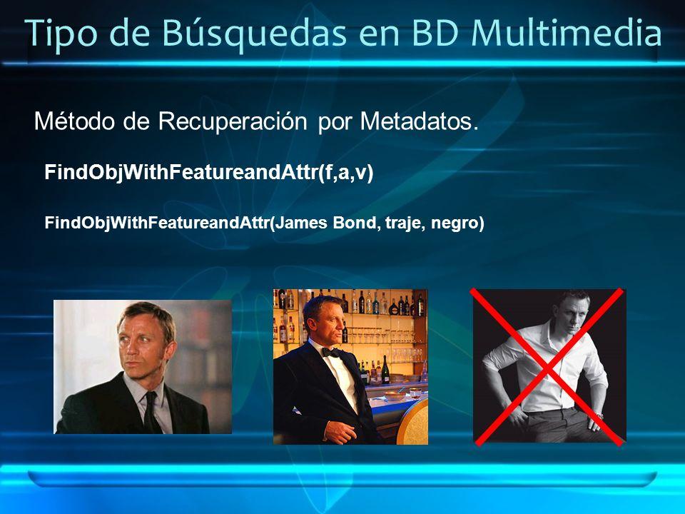 FindObjWithFeatureandAttr(f,a,v) FindObjWithFeatureandAttr(James Bond, traje, negro) Método de Recuperación por Metadatos. Tipo de Búsquedas en BD Mul
