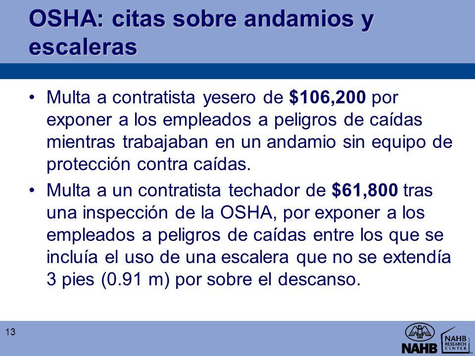 OSHA: citas sobre andamios y escaleras Multa a contratista yesero de $106,200 por exponer a los empleados a peligros de caídas mientras trabajaban en