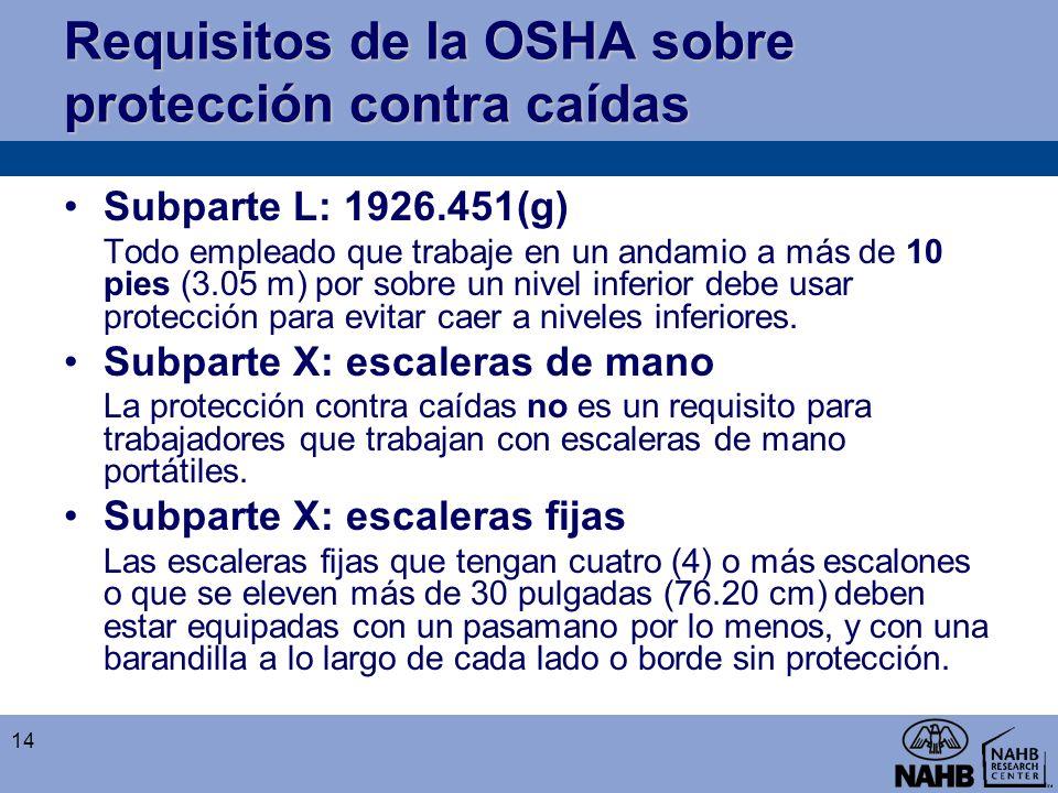 Requisitos de la OSHA sobre protección contra caídas Subparte L: 1926.451(g) Todo empleado que trabaje en un andamio a más de 10 pies (3.05 m) por sob