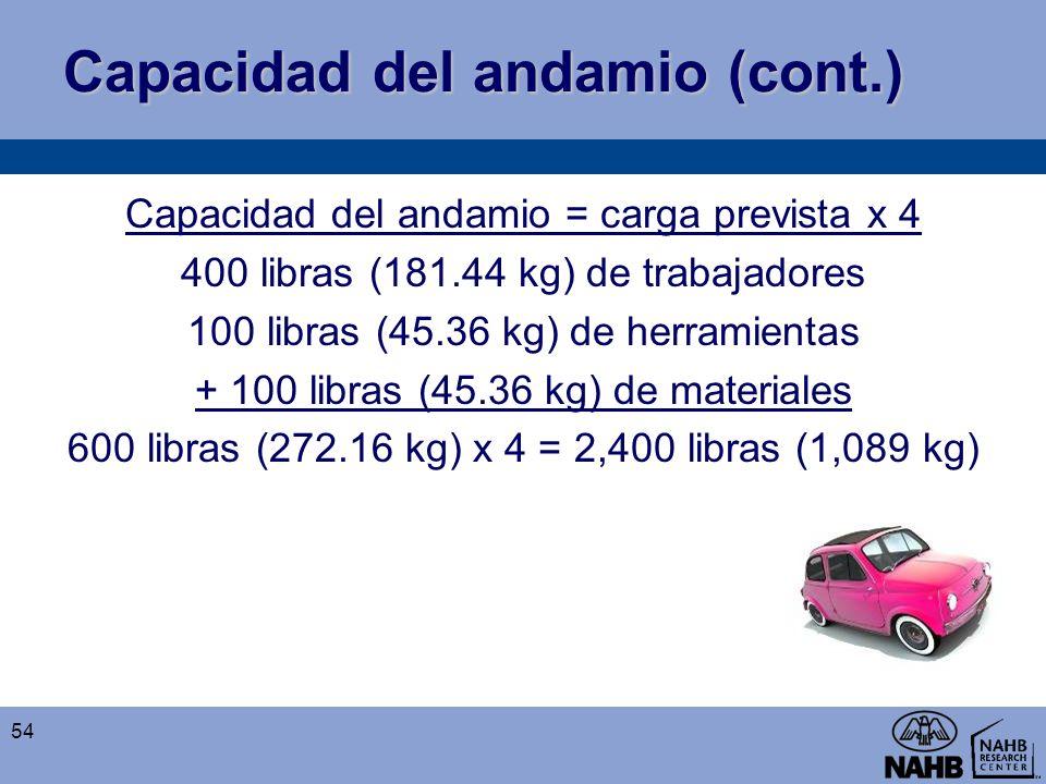 Capacidad del andamio (cont.) Capacidad del andamio = carga prevista x 4 400 libras (181.44 kg) de trabajadores 100 libras (45.36 kg) de herramientas