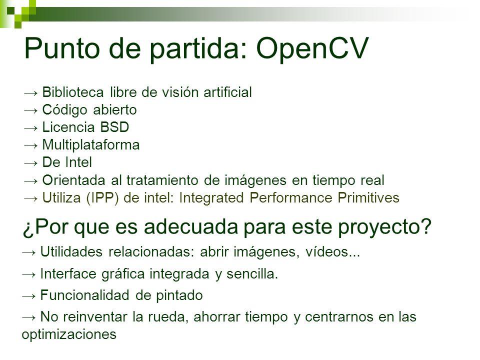 Punto de partida: OpenCV ¿Por que es adecuada para este proyecto.