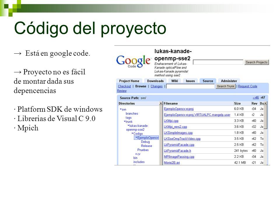 Código del proyecto Está en google code.