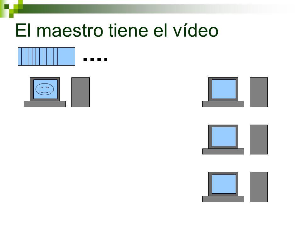 El maestro tiene el vídeo