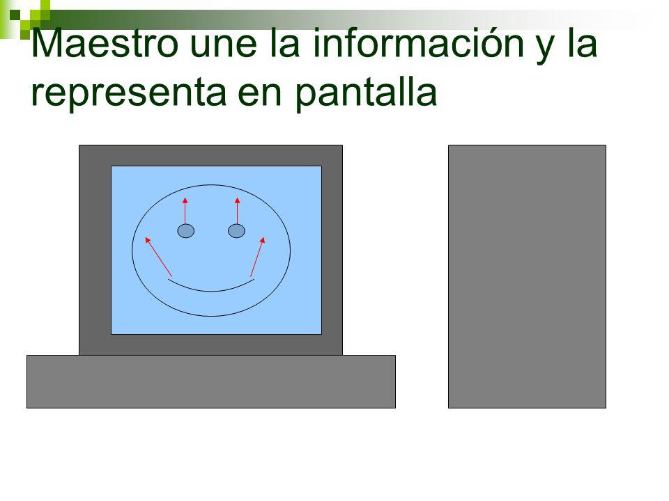Maestro une la información y la representa en pantalla
