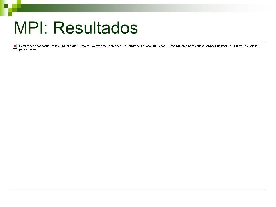 MPI: Resultados