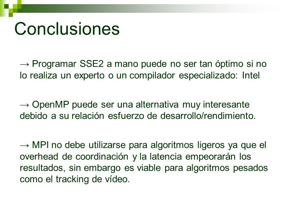 Conclusiones Programar SSE2 a mano puede no ser tan óptimo si no lo realiza un experto o un compilador especializado: Intel OpenMP puede ser una alternativa muy interesante debido a su relación esfuerzo de desarrollo/rendimiento.