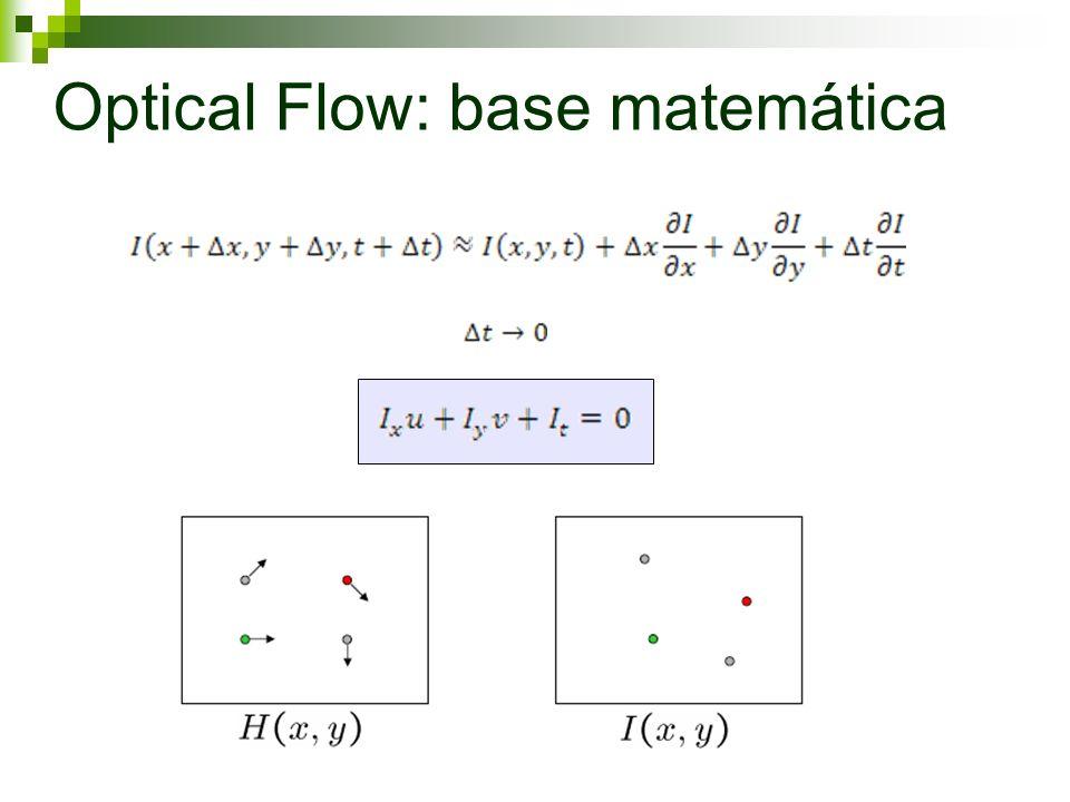 Optical Flow: el problema de la apertura 5 - Imposibilidad de asignar un valor unívoco al desplazamiento de un punto.