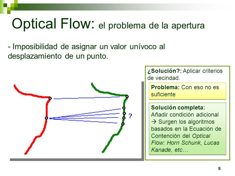 Método Lucas-Kanade 6 Método diferencial para la estimación del Optical flow.