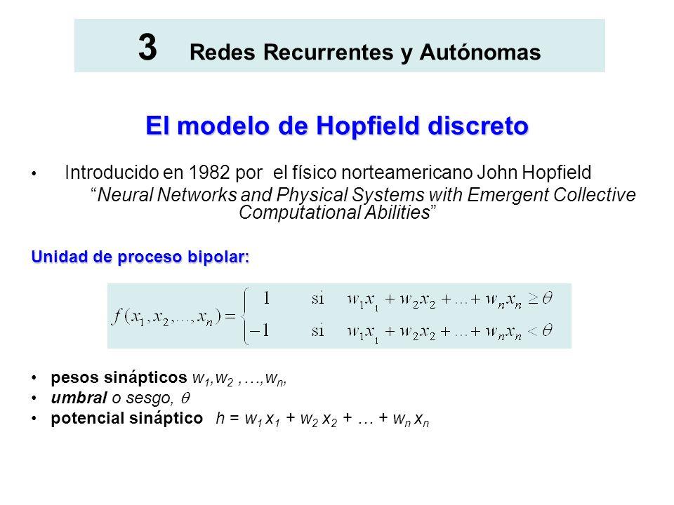 3 Redes Recurrentes y Autónomas El modelo de Hopfield discreto Introducido en 1982 por el físico norteamericano John Hopfield Neural Networks and Physical Systems with Emergent Collective Computational Abilities Unidad de proceso bipolar: pesos sinápticos w 1,w 2,…,w n, umbral o sesgo, potencial sináptico h = w 1 x 1 + w 2 x 2 + … + w n x n