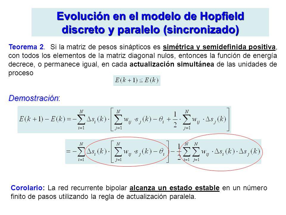 Evolución en el modelo de Hopfield discreto y paralelo (sincronizado) Teorema 2. Si la matriz de pesos sinápticos es simétrica y semidefinida positiva