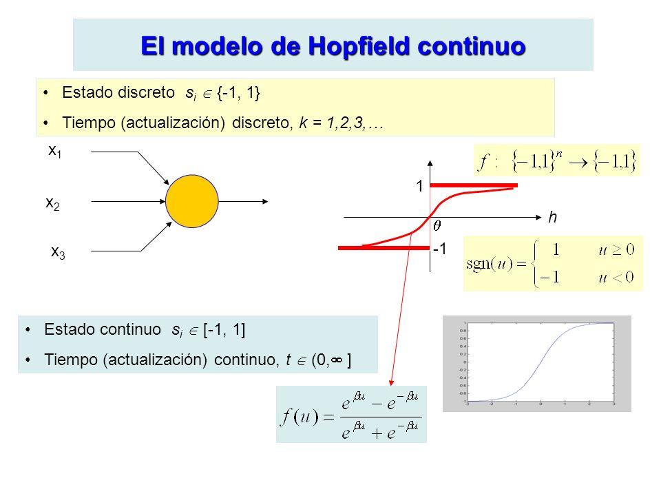 El modelo de Hopfield continuo x1x1 x2x2 x3x3 h 1 Estado discreto s i {-1, 1} Tiempo (actualización) discreto, k = 1,2,3,… Estado continuo s i [-1, 1] Tiempo (actualización) continuo, t (0, ]
