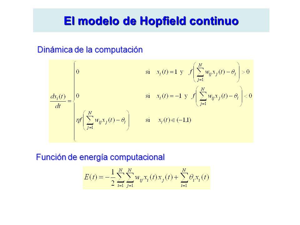 El modelo de Hopfield continuo Dinámica de la computación Función de energía computacional
