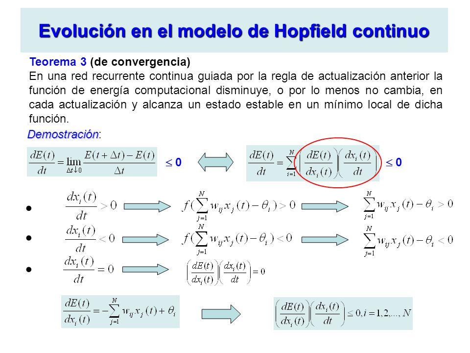 Evolución en el modelo de Hopfield continuo Teorema 3 (de convergencia) En una red recurrente continua guiada por la regla de actualización anterior la función de energía computacional disminuye, o por lo menos no cambia, en cada actualización y alcanza un estado estable en un mínimo local de dicha función.