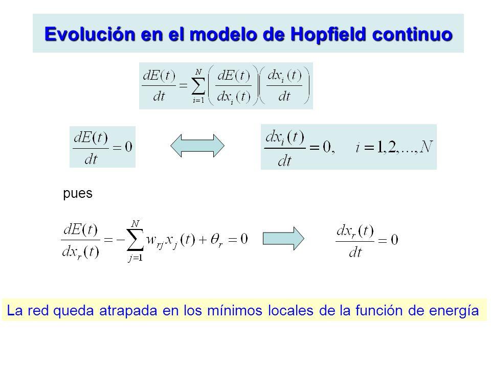 Evolución en el modelo de Hopfield continuo pues La red queda atrapada en los mínimos locales de la función de energía