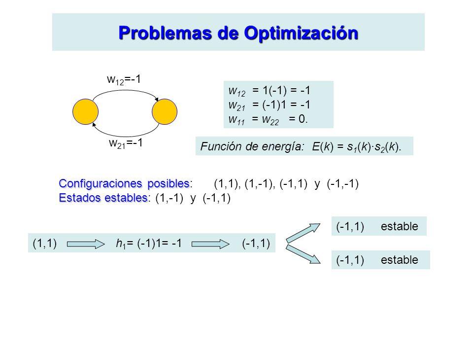 Problemas de Optimización Configuraciones posibles Configuraciones posibles: (1,1), (1,-1), (-1,1) y (-1,-1) Estados estables Estados estables: (1,-1) y (-1,1) w 12 =-1 w 21 =-1 w 12 = 1(-1) = -1 w 21 = (-1)1 = -1 w 11 = w 22 = 0.