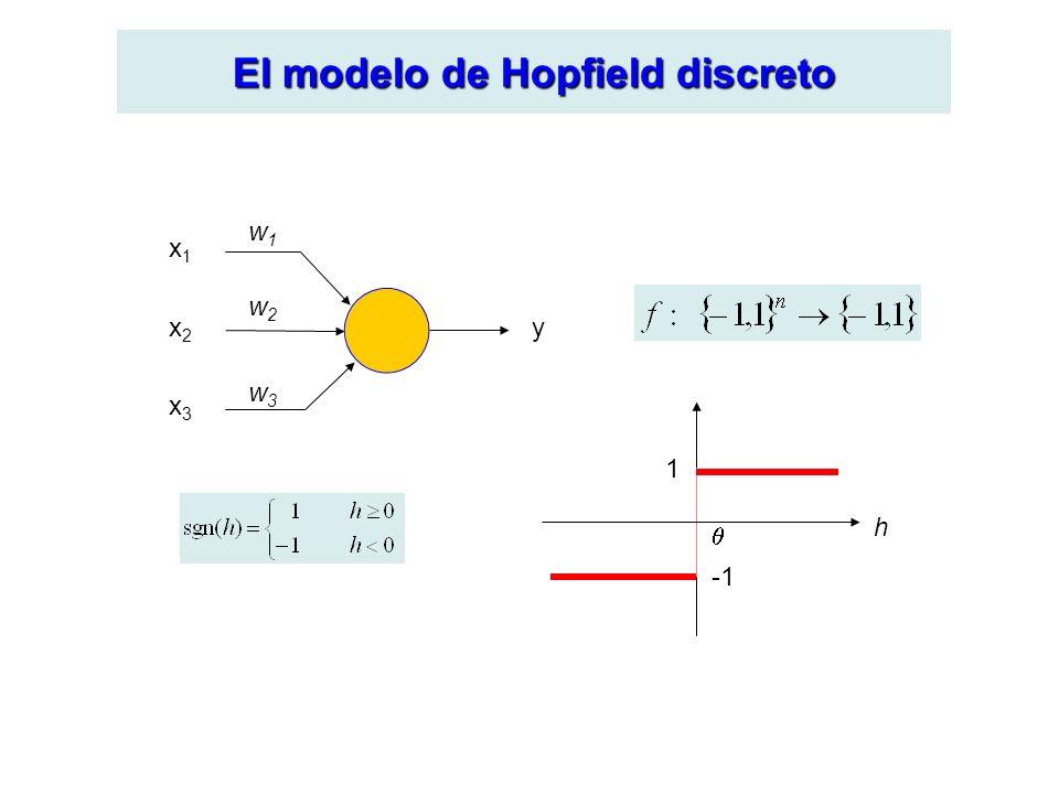 El modelo de Hopfield discreto x1x1 x2x2 x3x3 y h 1 w1w1 w2w2 w3w3