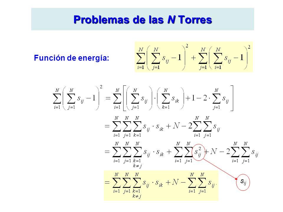 Función de energía: s ij