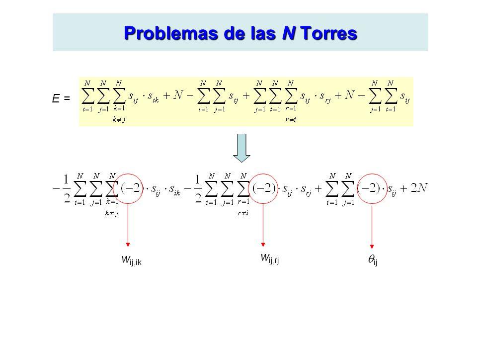 Problemas de las N Torres E = w ij,ik ij w ij,rj